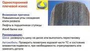 Односторонний плечевой износ протектора шины