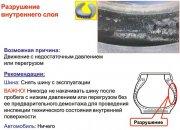 Разрушение внутреннего слоя шины